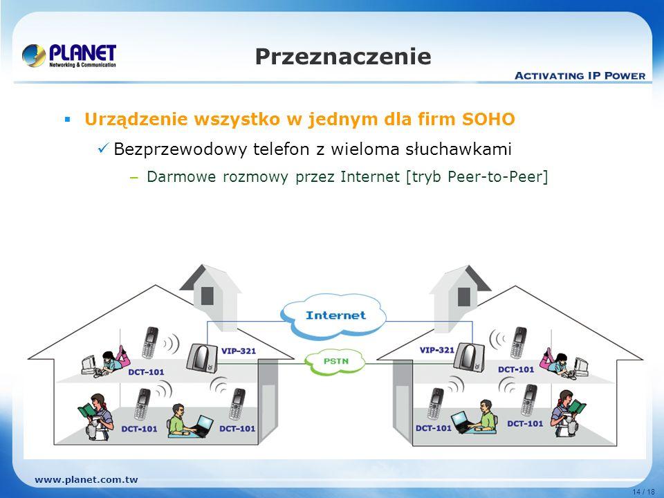 www.planet.com.tw 14 / 18 Urządzenie wszystko w jednym dla firm SOHO Bezprzewodowy telefon z wieloma słuchawkami – Darmowe rozmowy przez Internet [try