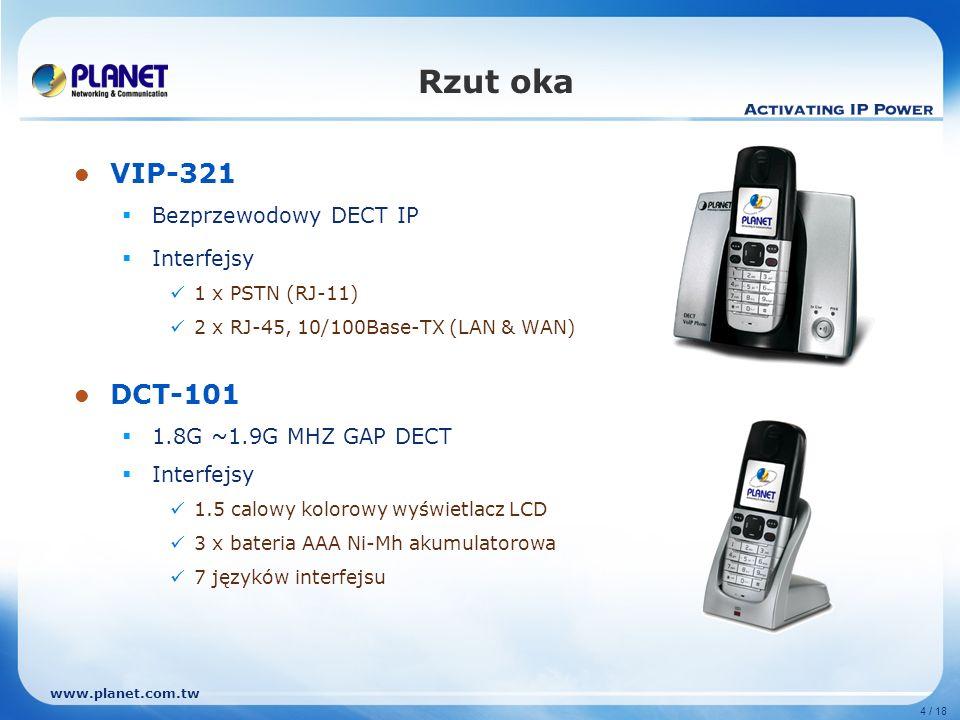 www.planet.com.tw 4 / 18 Rzut oka VIP-321 Bezprzewodowy DECT IP Interfejsy 1 x PSTN (RJ-11) 2 x RJ-45, 10/100Base-TX (LAN & WAN) DCT-101 1.8G ~1.9G MH
