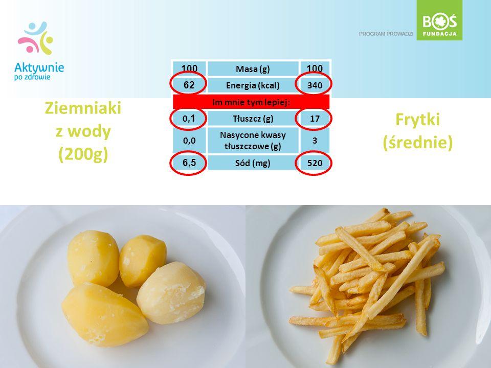 Ziemniaki z wody (200g) gkjgkgk Frytki (średnie) 100 Masa (g) 100 62 Energia (kcal)340 Im mnie tym lepiej: 0, 1 Tłuszcz (g)17 0,0 Nasycone kwasy tłusz