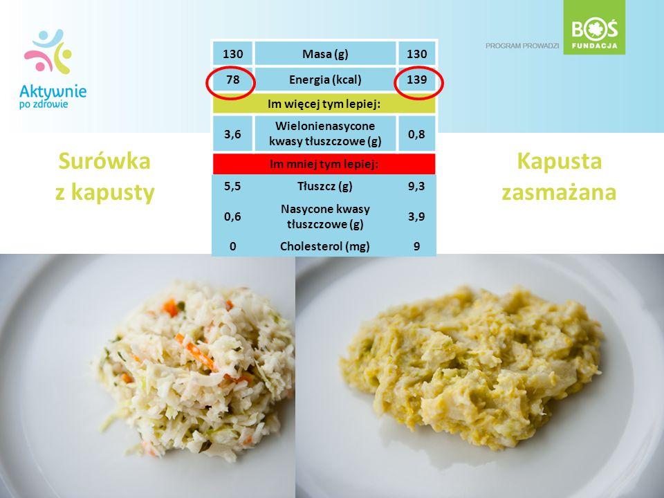 Surówka z kapusty Kapusta zasmażana 130Masa (g)130 78Energia (kcal)139 Im więcej tym lepiej: 3,6 Wielonienasycone kwasy tłuszczowe (g) 0,8 Im mniej ty