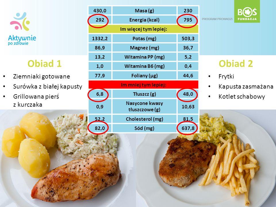 Obiad 1 Ziemniaki gotowane Surówka z białej kapusty Grillowana pierś z kurczaka Frytki Kapusta zasmażana Kotlet schabowy 430,0Masa (g)230 292Energia (