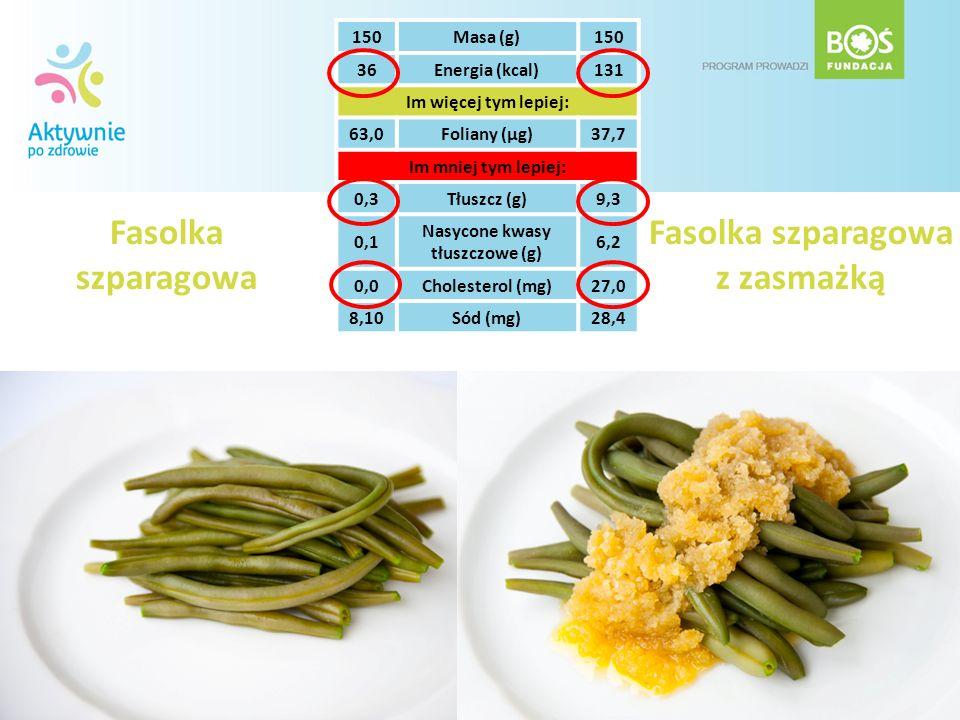 Fasolka szparagowa Fasolka szparagowa z zasmażką 150Masa (g)150 36Energia (kcal)131 Im więcej tym lepiej: 63,0Foliany (µg)37,7 Im mniej tym lepiej: 0,