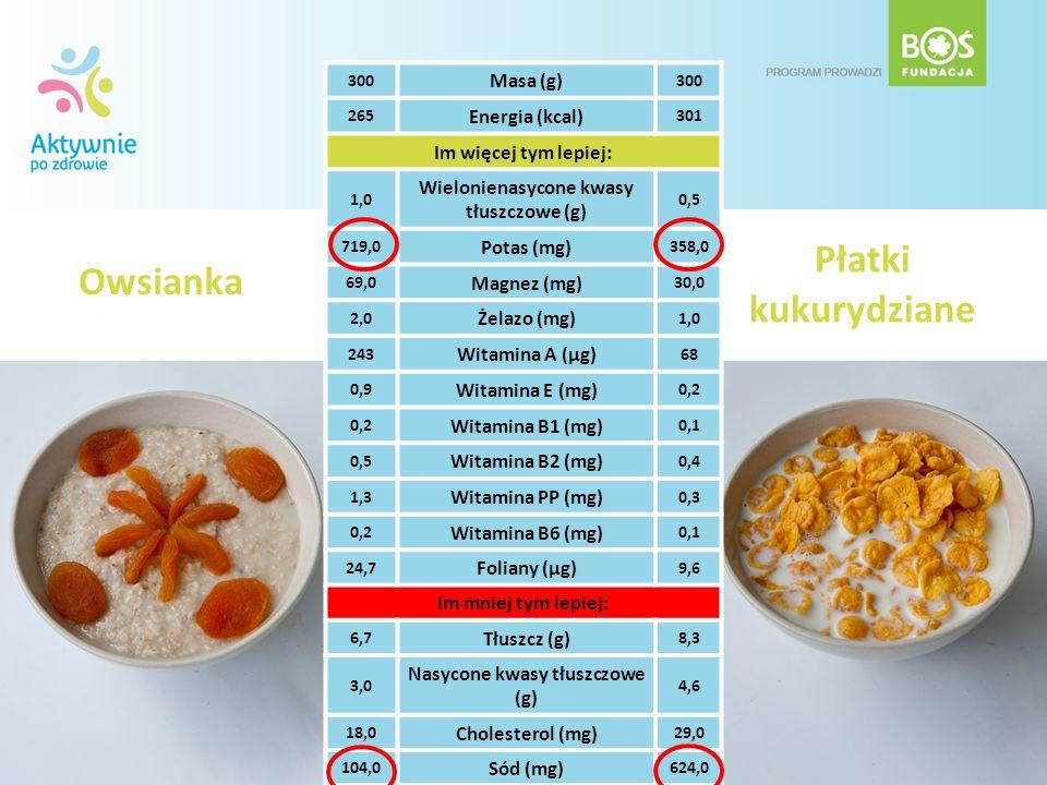 Owsianka Płatki kukurydziane 300 Masa (g) 300 265 Energia (kcal) 301 Im więcej tym lepiej: 1,0 Wielonienasycone kwasy tłuszczowe (g) 0,5 719,0 Potas (