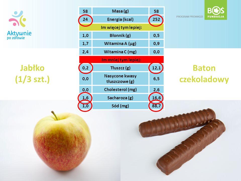 Jabłko (1/3 szt.) Baton czekoladowy 58 Masa (g) 58 24 Energia (kcal) 252 Im więcej tym lepiej: 1,0Błonnik (g)0,5 1,7Witamina A (µg)0,9 2,4Witamina C (