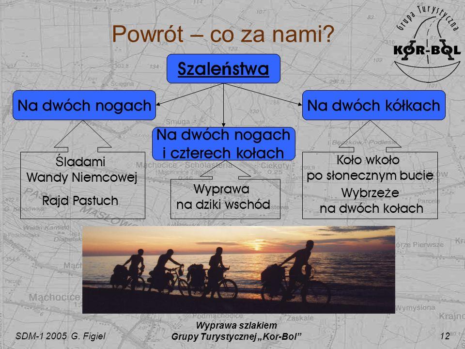 SDM-1 2005 G. Figiel Wyprawa szlakiem Grupy Turystycznej Kor-Bol 12 Powrót – co za nami? Szale ń stwa Na dwóch nogach i czterech kołach Wyprawa na dzi