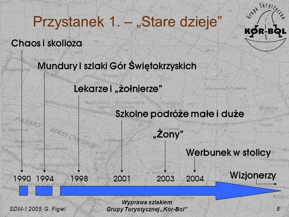 SDM-1 2005 G. Figiel Wyprawa szlakiem Grupy Turystycznej Kor-Bol 8 Przystanek 1. – Stare dzieje 199019941998200120032004 Chaos i skolioza Mundury i sz