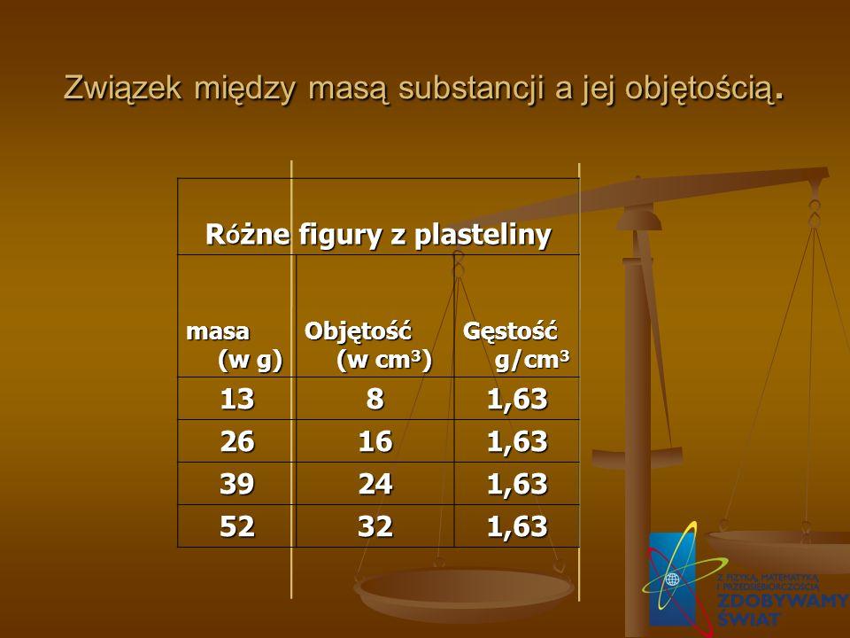 Związek między masą substancji a jej objętością. R ó żne figury z plasteliny masa (w g) Objętość (w cm 3 ) Gęstość g/cm 3 1381,63 26161,63 39241,63 52