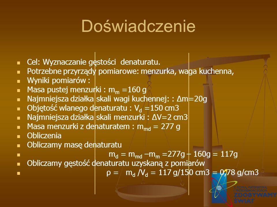 Doświadczenie Cel: Wyznaczanie gęstości denaturatu. Potrzebne przyrządy pomiarowe: menzurka, waga kuchenna, Wyniki pomiarów : Masa pustej menzurki : m