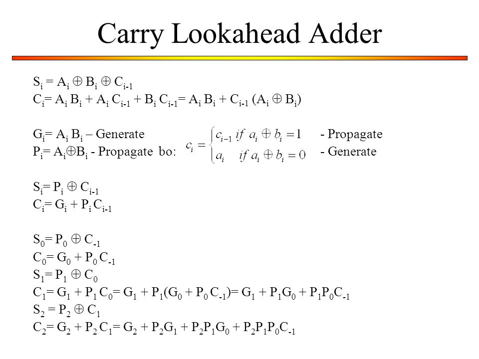 Carry Lookahead Adder S i = A i B i C i-1 C i = A i B i + A i C i-1 + B i C i-1 = A i B i + C i-1 (A i B i ) G i = A i B i – Generate- Propagate P i =