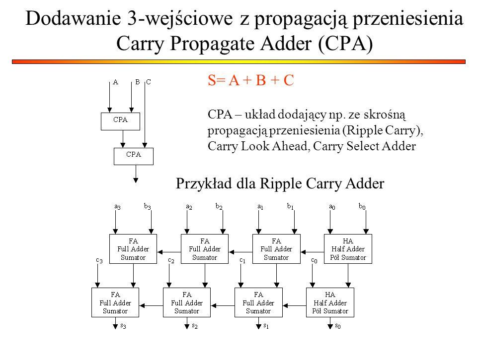 Dodawanie 3-wejściowe z propagacją przeniesienia Carry Propagate Adder (CPA) CPA – układ dodający np. ze skrośną propagacją przeniesienia (Ripple Carr