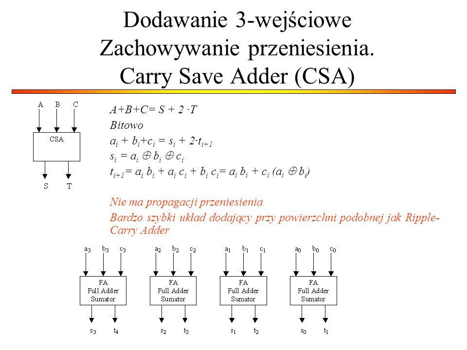 Dodawanie 3-wejściowe Zachowywanie przeniesienia. Carry Save Adder (CSA) A+B+C= S + 2 ·T Bitowo a i + b i +c i = s i + 2·t i+1 s i = a i b i c i t i+1