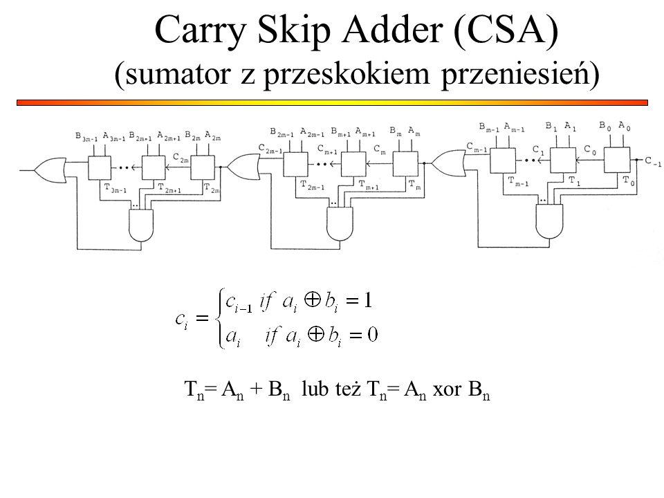 Carry Skip Adder (CSA) (sumator z przeskokiem przeniesień) T n = A n + B n lub też T n = A n xor B n
