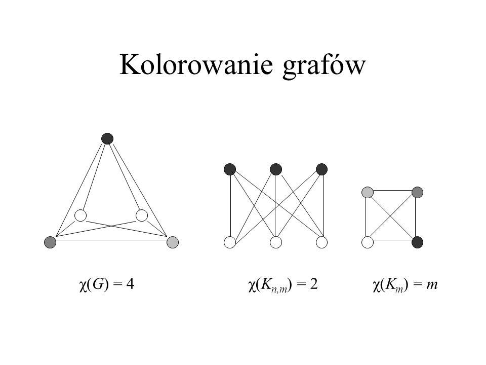Kolorowanie grafów χ(G) = 4χ(K n,m ) = 2χ(K m ) = m