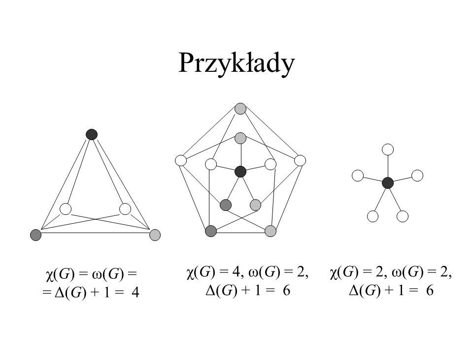 Przykłady χ(G) = ω(G) = = Δ(G) + 1 = 4 χ(G) = 4, ω(G) = 2, Δ(G) + 1 = 6 χ(G) = 2, ω(G) = 2, Δ(G) + 1 = 6