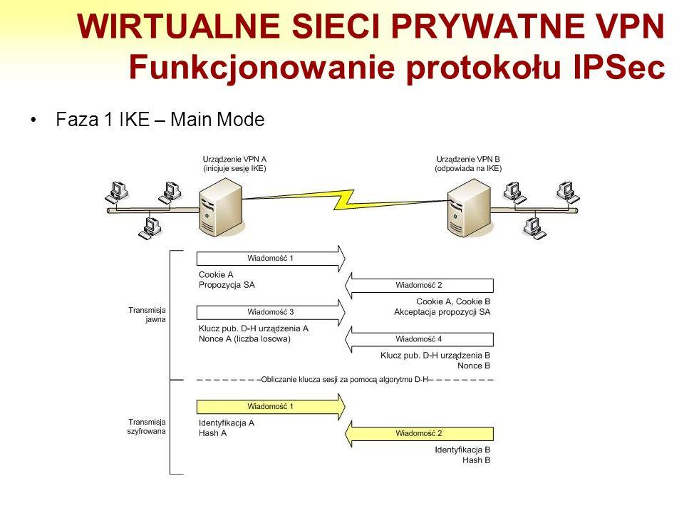 WIRTUALNE SIECI PRYWATNE VPN Funkcjonowanie protokołu IPSec Faza 1 IKE – Main Mode