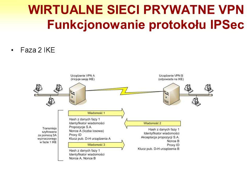 WIRTUALNE SIECI PRYWATNE VPN Funkcjonowanie protokołu IPSec Faza 2 IKE