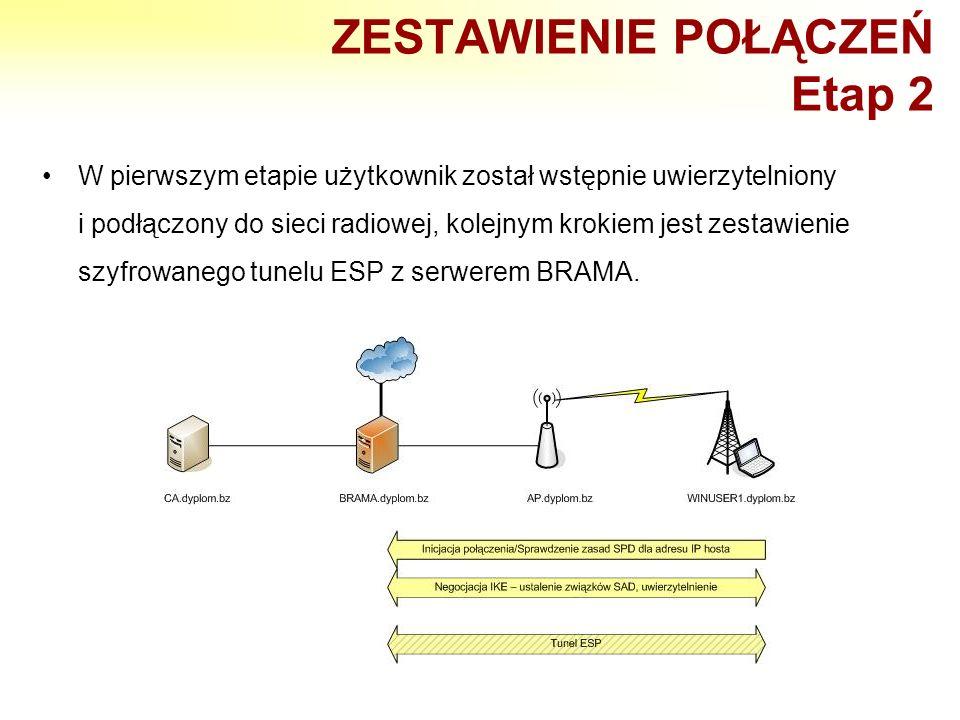 ZESTAWIENIE POŁĄCZEŃ Etap 2 W pierwszym etapie użytkownik został wstępnie uwierzytelniony i podłączony do sieci radiowej, kolejnym krokiem jest zestaw