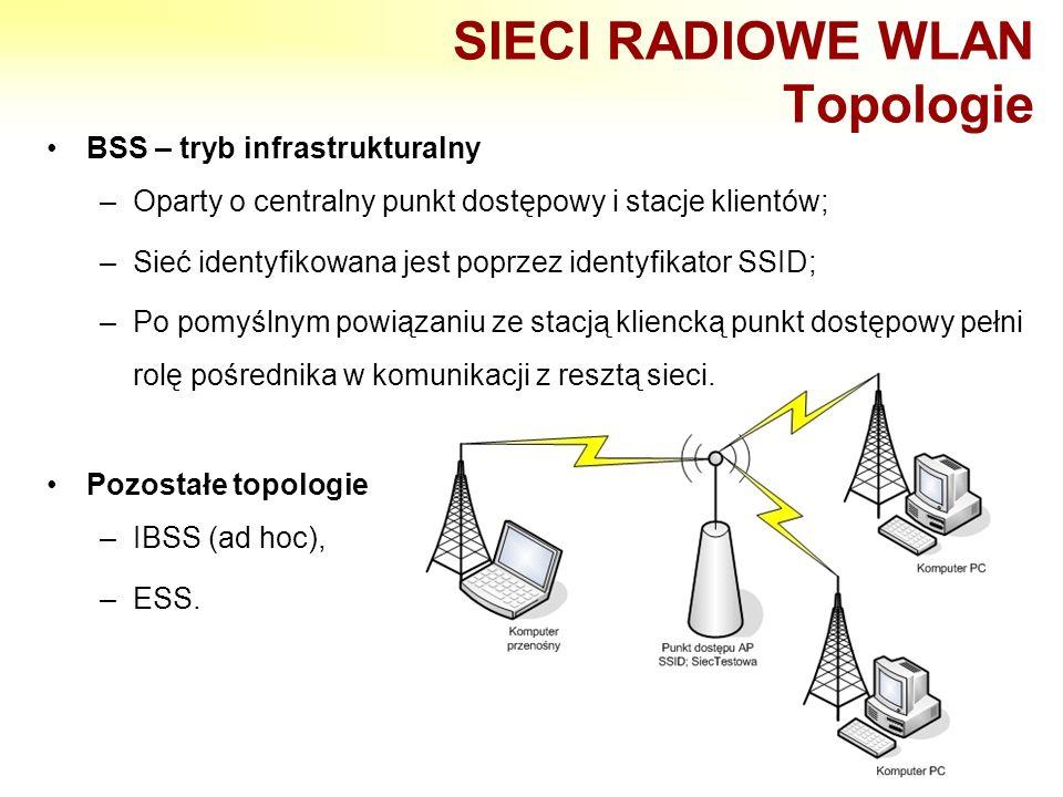 SIECI RADIOWE WLAN Topologie BSS – tryb infrastrukturalny –Oparty o centralny punkt dostępowy i stacje klientów; –Sieć identyfikowana jest poprzez ide