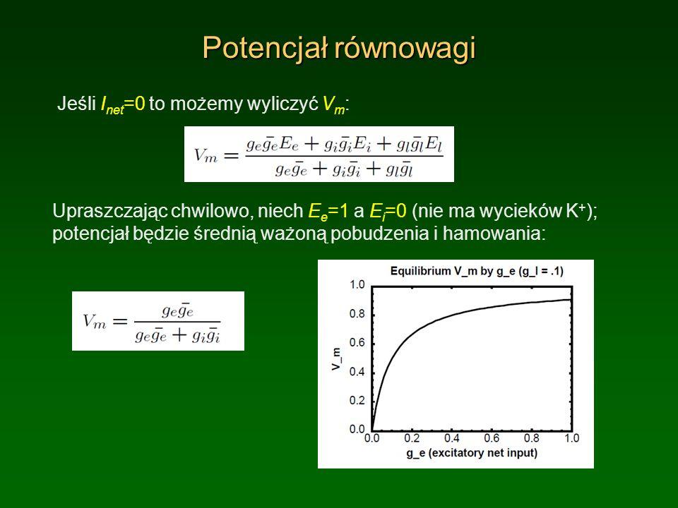 Potencjał równowagi Jeśli I net =0 to możemy wyliczyć V m : Upraszczając chwilowo, niech E e =1 a E i =0 (nie ma wycieków K + ); potencjał będzie śred