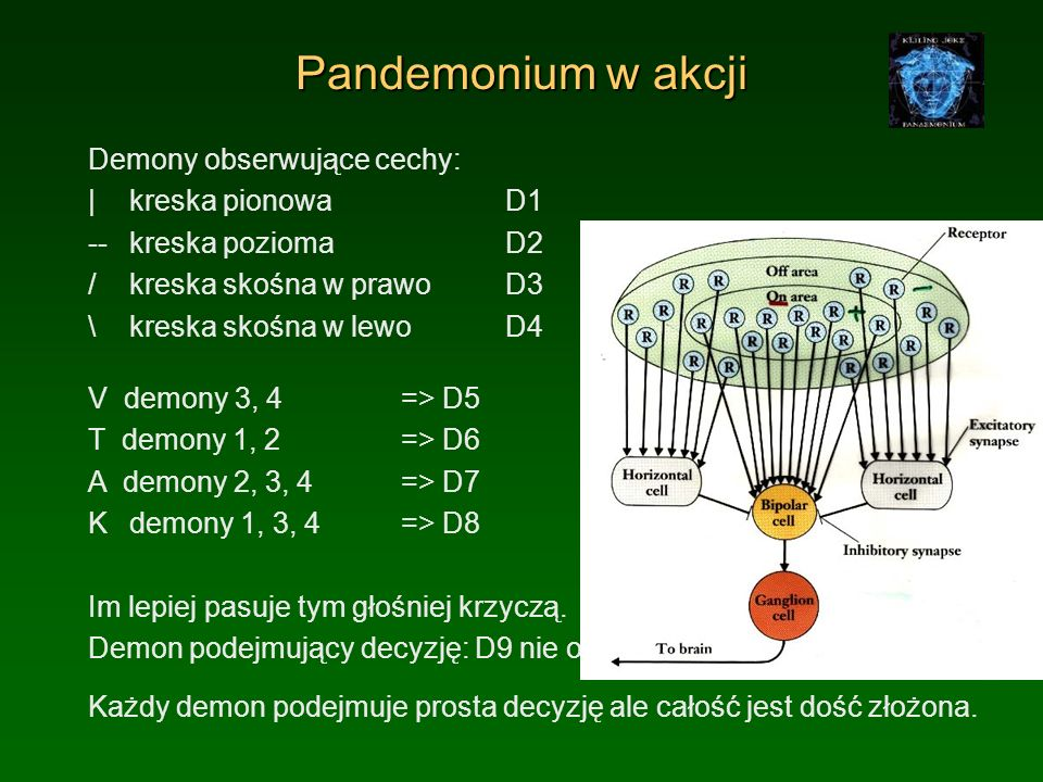 Pandemonium w akcji Demony obserwujące cechy: | kreska pionowaD1 -- kreska poziomaD2 /kreska skośna w prawoD3 \kreska skośna w lewoD4 V demony 3, 4 =>