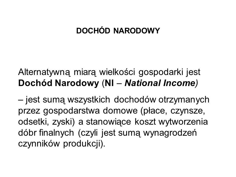 DOCHÓD NARODOWY Alternatywną miarą wielkości gospodarki jest Dochód Narodowy (NI – National Income) – jest sumą wszystkich dochodów otrzymanych przez