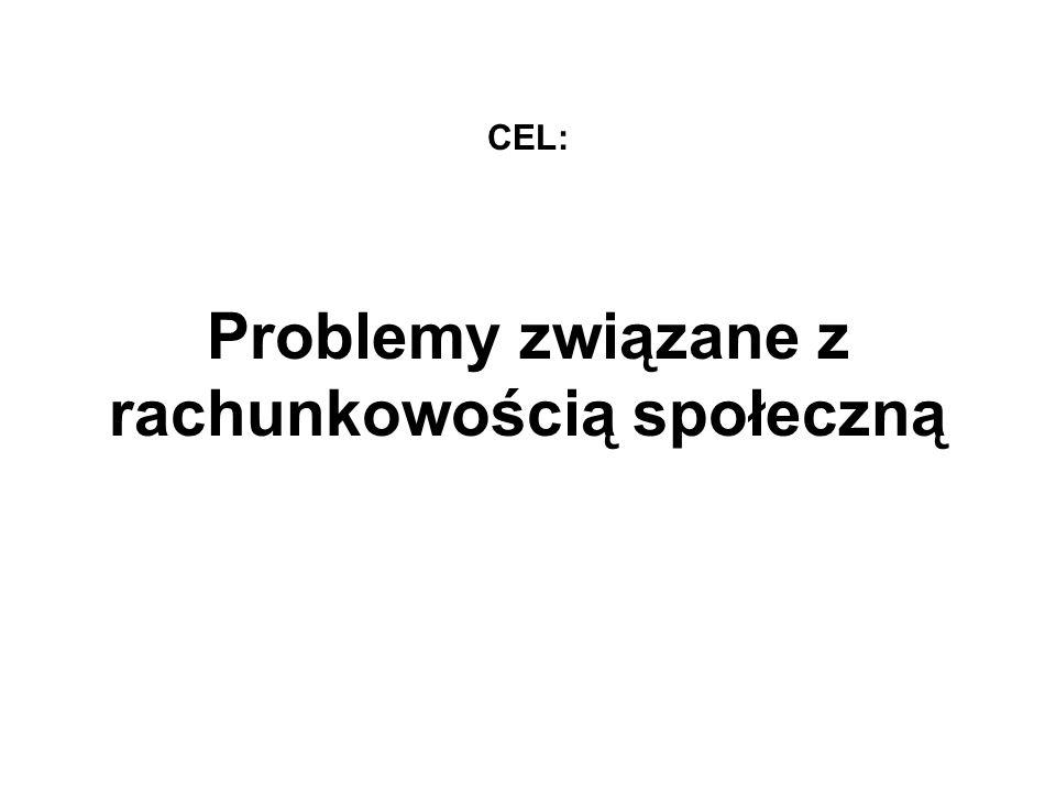 CEL: Problemy związane z rachunkowością społeczną
