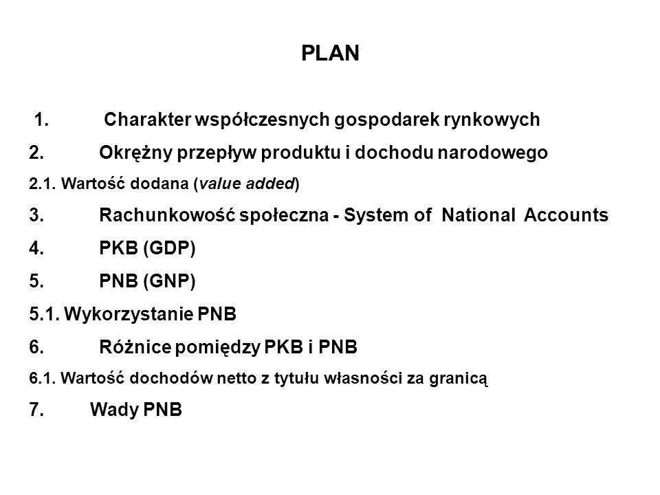 PLAN 1. Charakter współczesnych gospodarek rynkowych 2. Okrężny przepływ produktu i dochodu narodowego 2.1. Wartość dodana (value added) 3. Rachunkowo