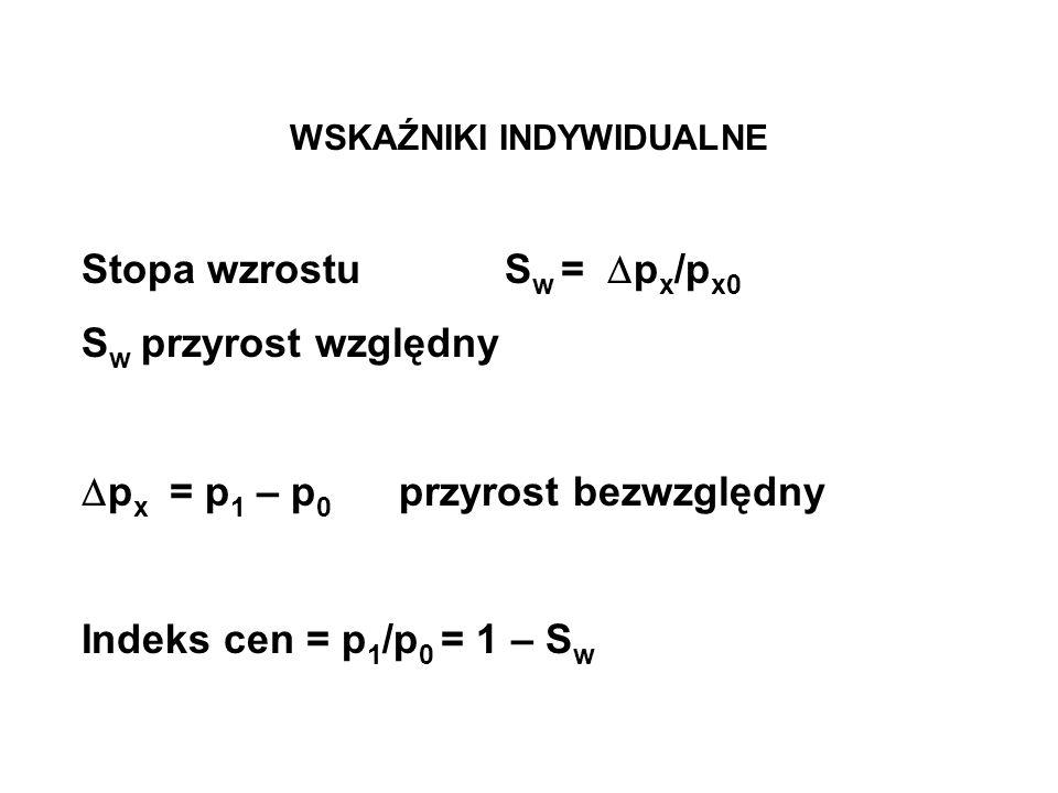 WSKAŹNIKI INDYWIDUALNE Stopa wzrostu S w = p x /p x0 S w przyrost względny p x = p 1 – p 0 przyrost bezwzględny Indeks cen = p 1 /p 0 = 1 – S w
