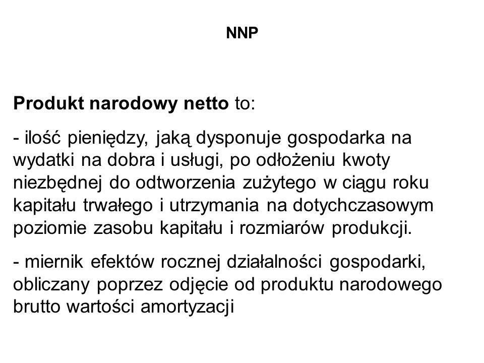 NNP Produkt narodowy netto to: - ilość pieniędzy, jaką dysponuje gospodarka na wydatki na dobra i usługi, po odłożeniu kwoty niezbędnej do odtworzenia