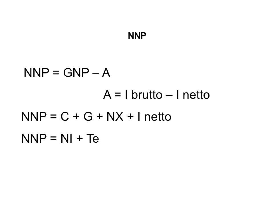 NNP NNP = GNP – A A = I brutto – I netto NNP = C + G + NX + I netto NNP = NI + Te