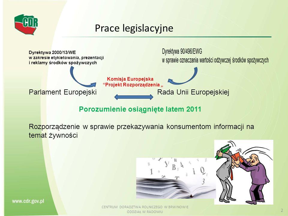 CENTRUM DORADZTWA ROLNICZEGO W BRWINOWIE ODDZIAŁ W RADOMIU 2 Dyrektywa 2000/13/WE w zakresie etykietowania, prezentacji i reklamy środków spożywczych