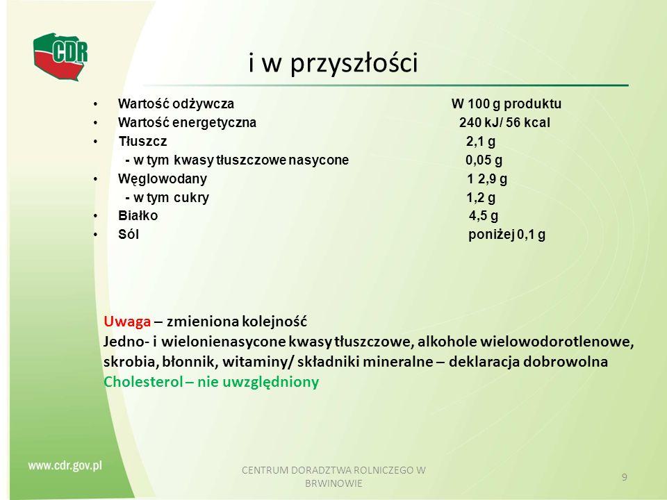 i w przyszłości Wartość odżywcza W 100 g produktu Wartość energetyczna 240 kJ/ 56 kcal Tłuszcz 2,1 g - w tym kwasy tłuszczowe nasycone 0,05 g Węglowod
