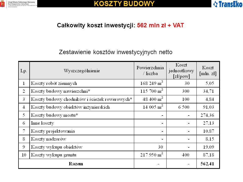 KOSZTY BUDOWY Zestawienie kosztów inwestycyjnych netto Całkowity koszt inwestycji: 562 mln zł + VAT