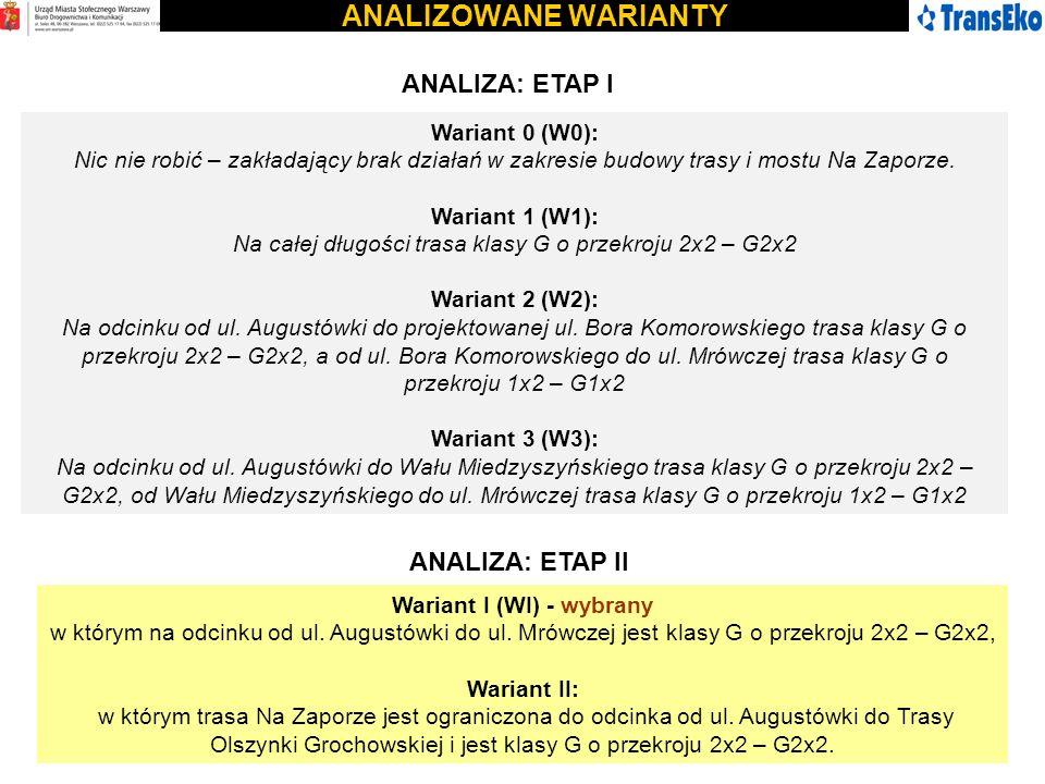 ANALIZOWANE WARIANTY Wariant 0 (W0): Nic nie robić – zakładający brak działań w zakresie budowy trasy i mostu Na Zaporze. Wariant 1 (W1): Na całej dłu
