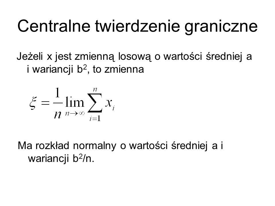 Centralne twierdzenie graniczne Jeżeli x jest zmienną losową o wartości średniej a i wariancji b 2, to zmienna Ma rozkład normalny o wartości średniej