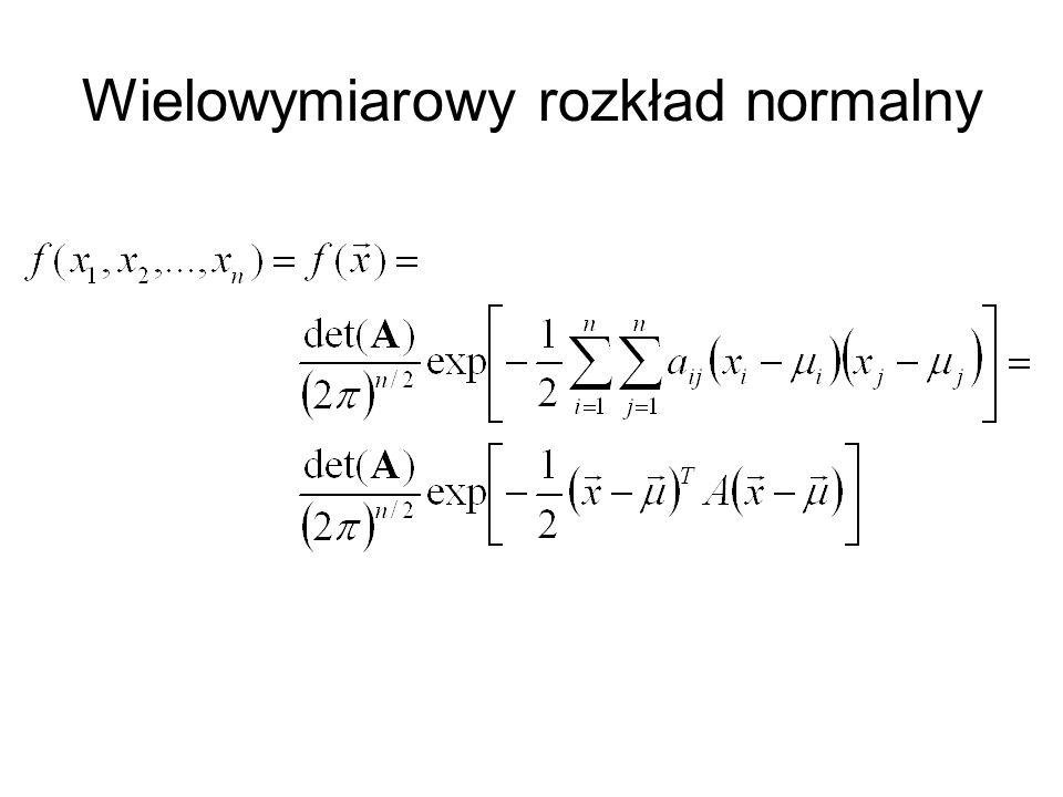 Wielowymiarowy rozkład normalny