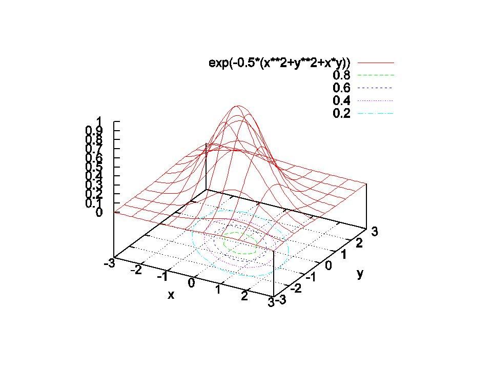 Przenoszenie błędów (rachunek błędów) Niech x=(x 1,x 2,...,x n ) będzie n-wymiarową zmienną losową złożoną z niezależnych składników o rozkładach normalnych z wariancjami 1 2, 2 2,..., n 2.