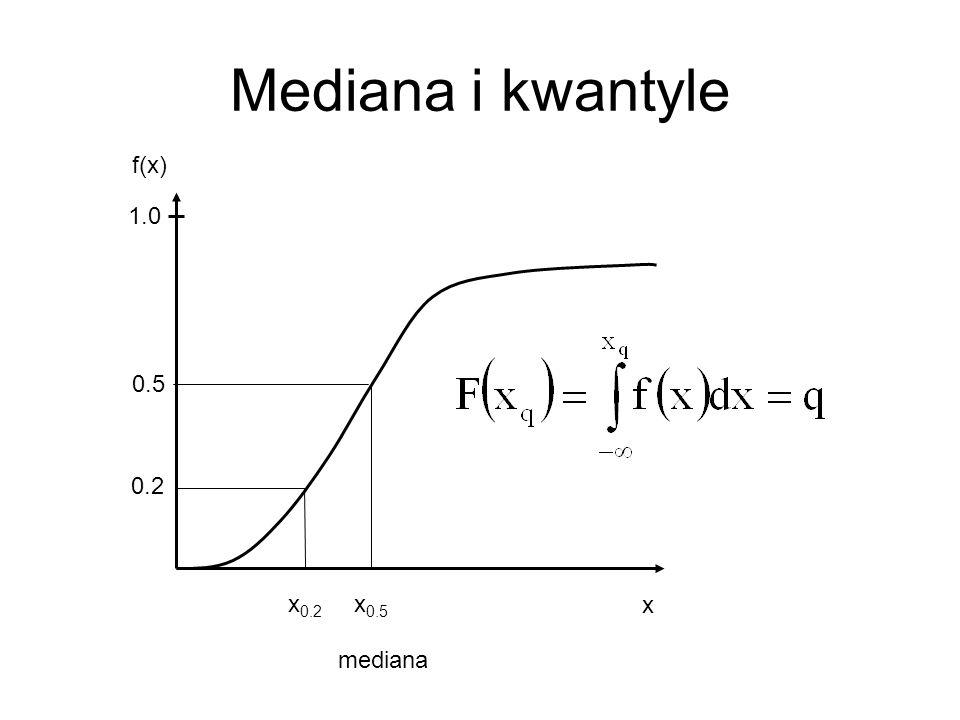 Mediana i kwantyle 1.0 0.5 0.2 x 0.5 x 0.2 x f(x) mediana