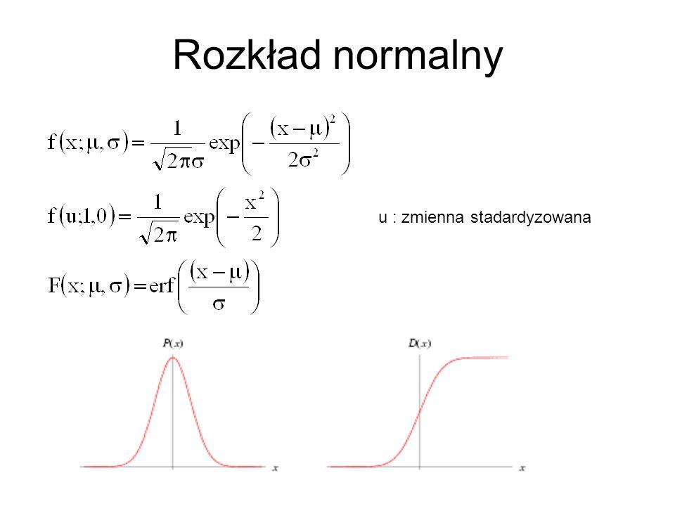 Rozkład normalny u : zmienna stadardyzowana