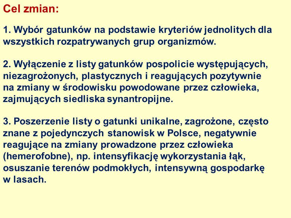1. Wybór gatunków na podstawie kryteriów jednolitych dla wszystkich rozpatrywanych grup organizmów. 2. Wyłączenie z listy gatunków pospolicie występuj