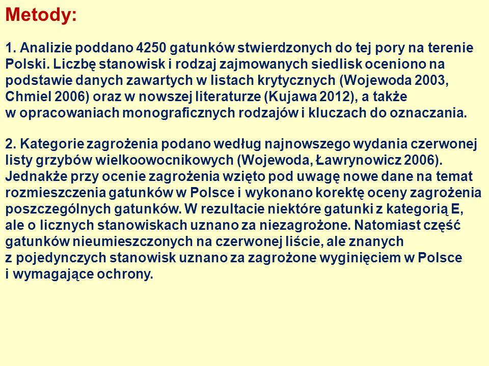 2. Kategorie zagrożenia podano według najnowszego wydania czerwonej listy grzybów wielkoowocnikowych (Wojewoda, Ławrynowicz 2006). Jednakże przy oceni