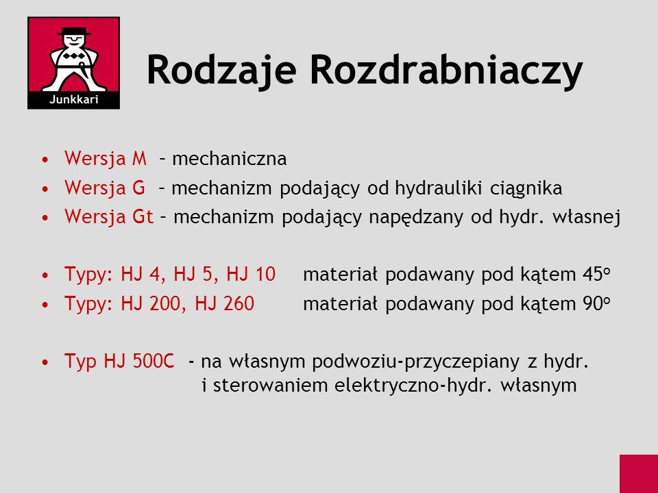 Rodzaje Rozdrabniaczy Wersja M – mechaniczna Wersja G – mechanizm podający od hydrauliki ciągnika Wersja Gt – mechanizm podający napędzany od hydr. wł