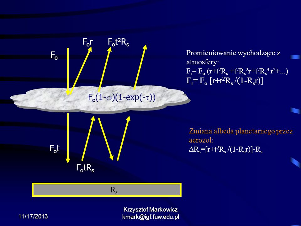 11/17/2013 Krzysztof Markowicz kmark@igf.fuw.edu.pl FoFo F o (1- )(1-exp(- )) ForFor RsRs Promieniowanie wychodzące z atmosfery: F r = F o (r+t 2 R s