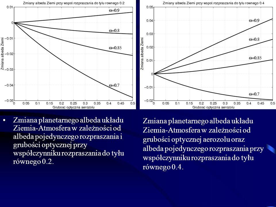 Zmiana planetarnego albeda układu Ziemia-Atmosfera w zależności od albeda pojedynczego rozpraszania i grubości optycznej przy współczynniku rozpraszan
