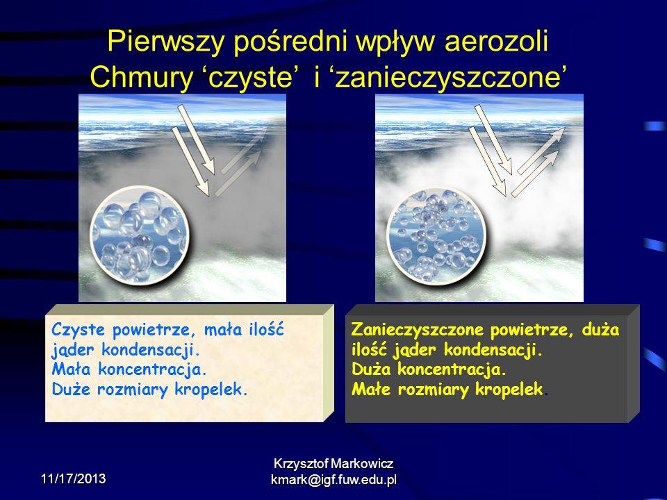11/17/2013 Krzysztof Markowicz kmark@igf.fuw.edu.pl Czyste powietrze, mała ilość jąder kondensacji. Mała koncentracja. Duże rozmiary kropelek. Zaniecz