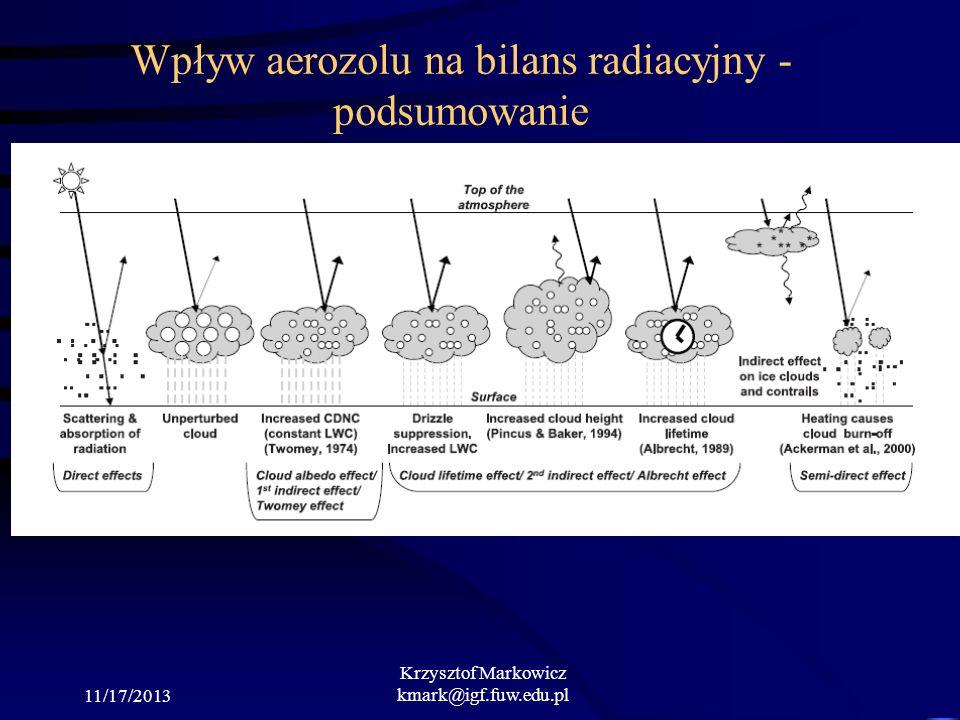 11/17/2013 Krzysztof Markowicz kmark@igf.fuw.edu.pl Wpływ aerozolu na bilans radiacyjny - podsumowanie