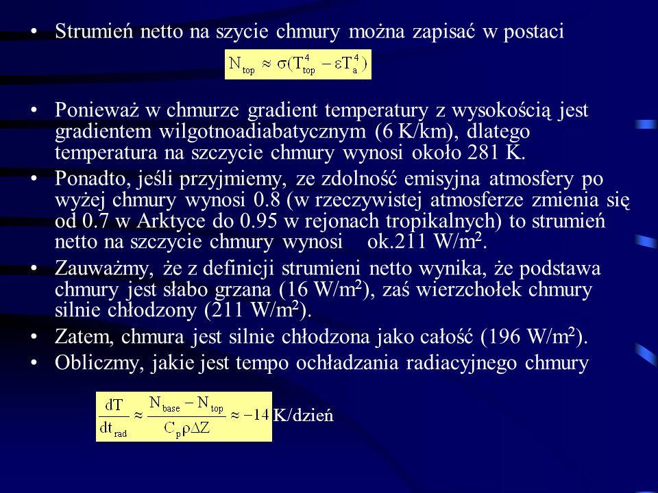Strumień netto na szycie chmury można zapisać w postaci Ponieważ w chmurze gradient temperatury z wysokością jest gradientem wilgotnoadiabatycznym (6