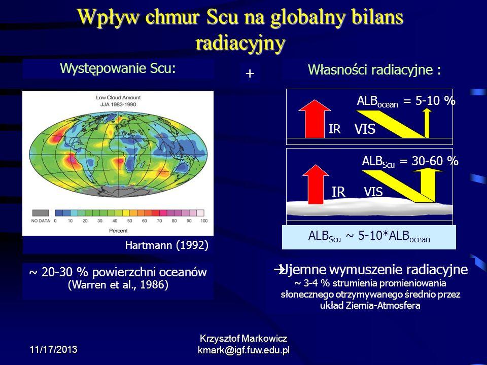 11/17/2013 Krzysztof Markowicz kmark@igf.fuw.edu.pl ALB ocean = 5-10 % ALB Scu = 30-60 % IR + VIS IR VIS Ujemne wymuszenie radiacyjne ~ 3-4 % strumien