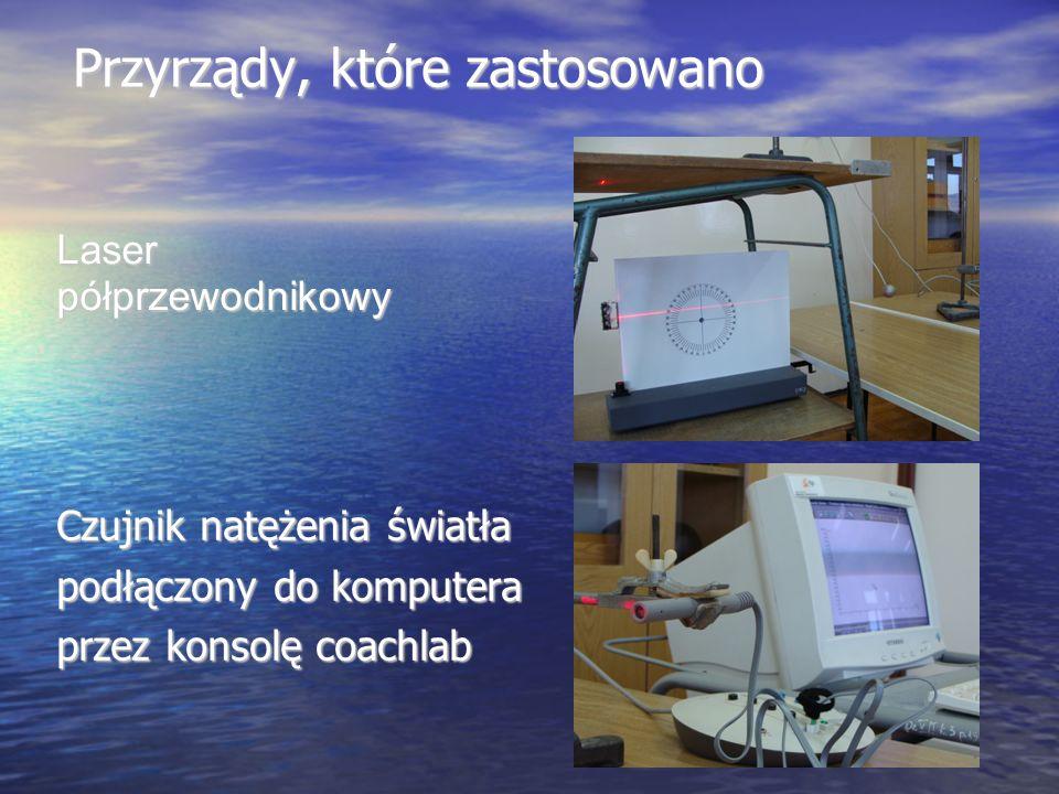 Przyrządy, które zastosowano Przyrządy, które zastosowano Czujnik natężenia światła podłączony do komputera przez konsolę coachlab Laser półprzewodnik