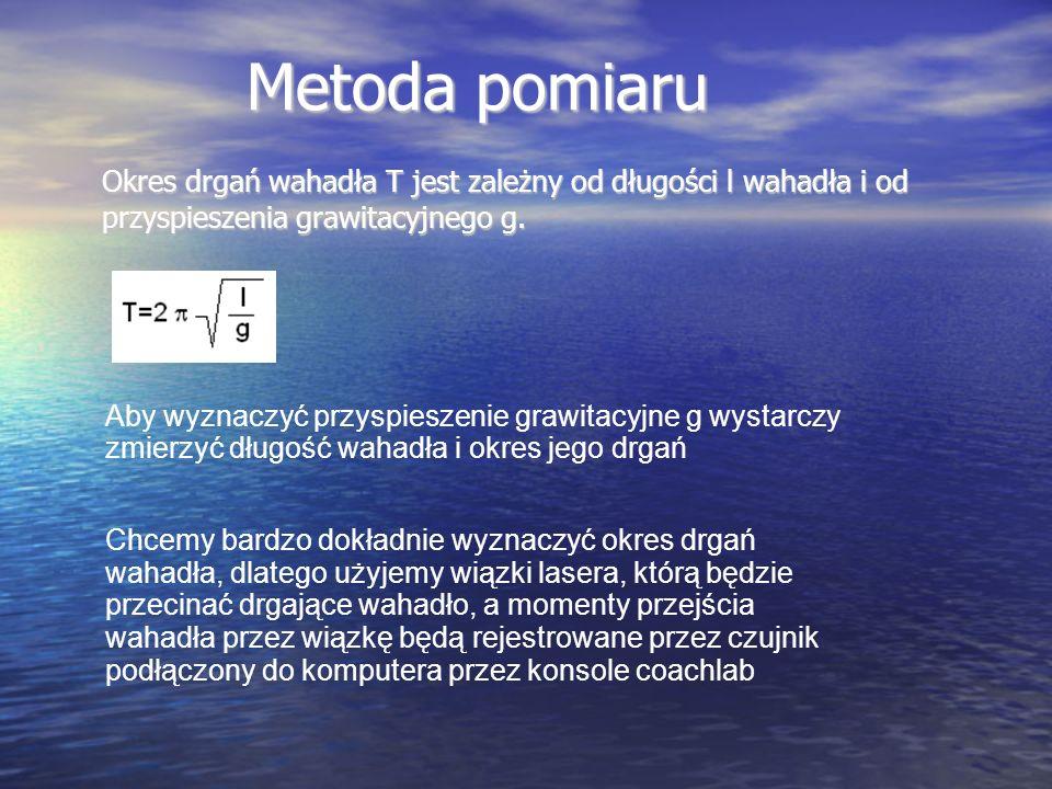 Metoda pomiaru Metoda pomiaru Okres drgań wahadła T jest zależny od długości l wahadła i od przyspieszenia grawitacyjnego g. Aby wyznaczyć przyspiesze